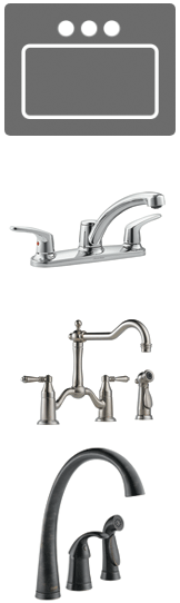 Three hole faucets