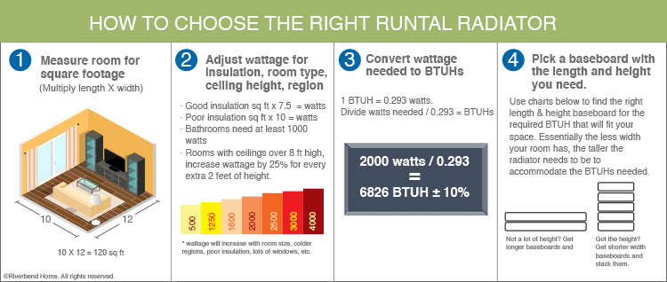 Runtal heaters are a sleek & efficient heating option for your home.